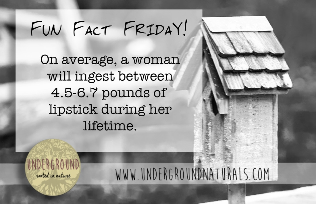 On average, women will ingest 4.5-6.5 pounds of lipstick. Underground Naturals encourages you to Know what is in your skin care products!